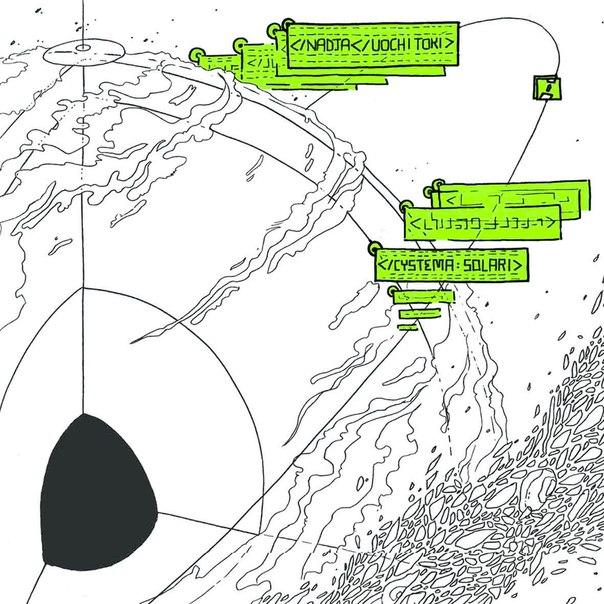 3. Uochi Toki / Nadja <BR>&#8220;Cystema Solari&#8221;